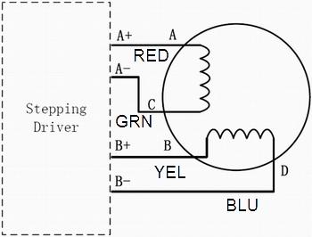 Nema 17 Wiring Diagram - Owt.eleventh-hour.it • Nema Stepper Motor Wiring Diagram on nema 17 wiring-diagram cnc, nema 17 stepper motor controller, nema 17 stepper motor cable, nema 17 bipolar stepper motor, nema 17 stepper motor driver, nema 17 stepper 5 8oz wiring-diagram,